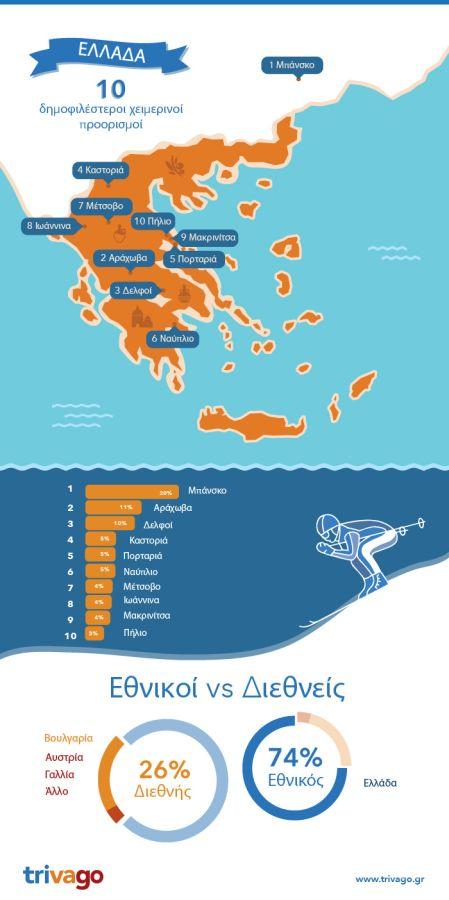 Trivago_greek_winter_destinations_1