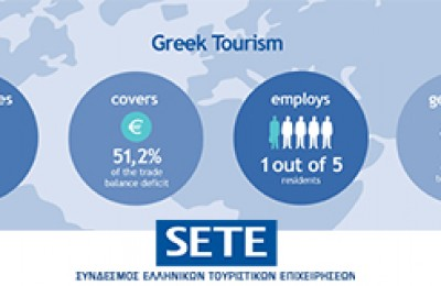 SETE - Tourism Contribution to Greek Economy