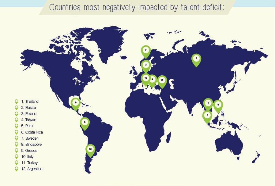 wttc_Global Talent infographic_map
