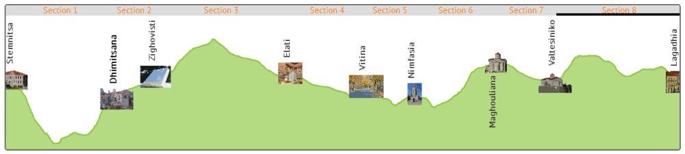Menalon_Trail_route