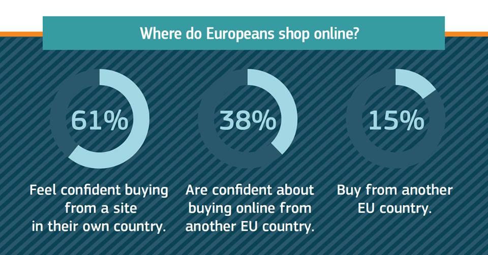 2015 EU Consumer Scoreboard_
