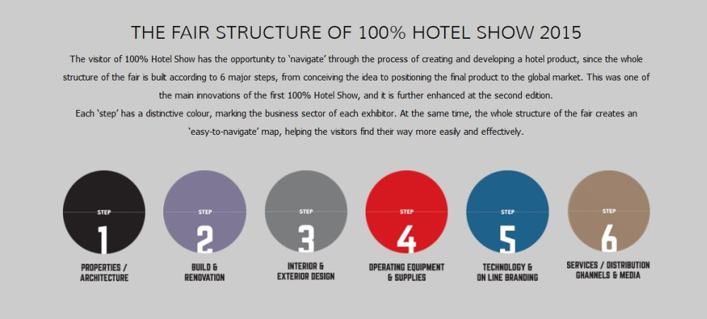 100_Hotel_show_steps