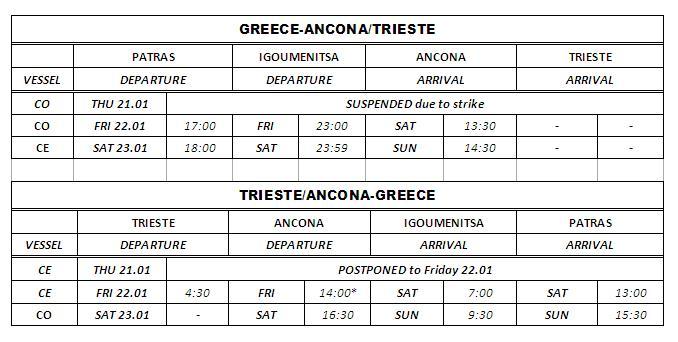 Itineraries on the Patras – Igoumenitsa - Ancona/Trieste line will be amended on January 21-22.