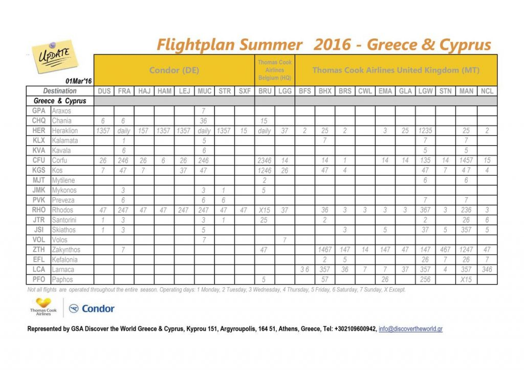 Thomas_Cook_Group_Flight_plan_Summer_2016