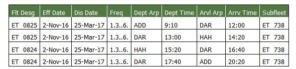 Ethiopian Airlines_Moroni schedule