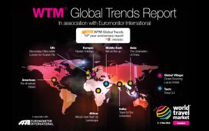 2015 WTM Global Trends Report