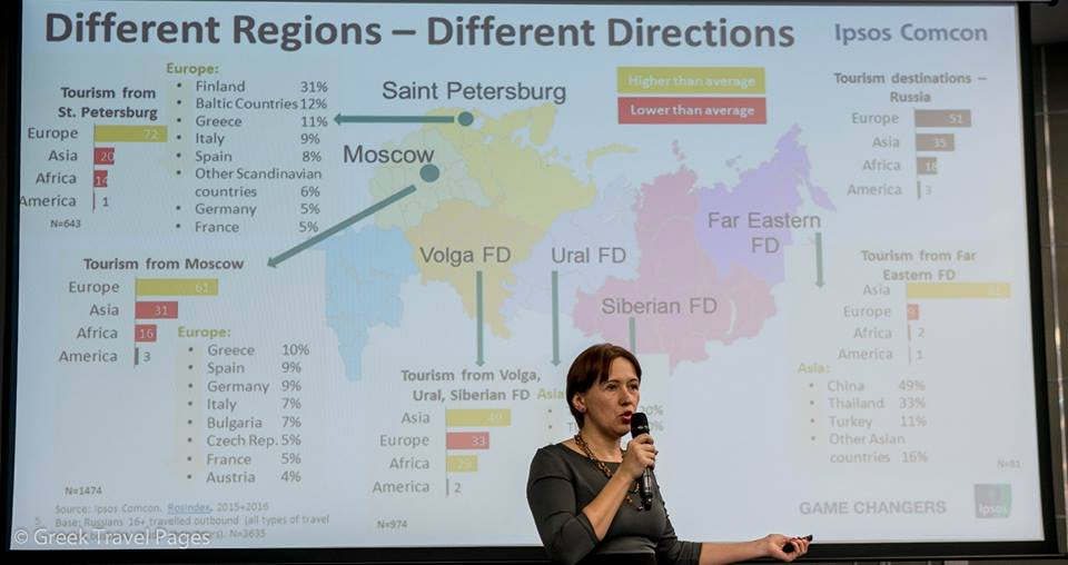 Mila Novichenkova, head of Marketing and Communications of Ipsos Comcon, presenting statistics on the Russian Market.