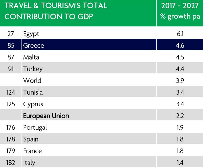 Egypt Economy Tourism Gdp Best Image Of Economy