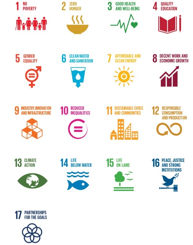UN's 17 Sustainable Development Goals (SDGs).