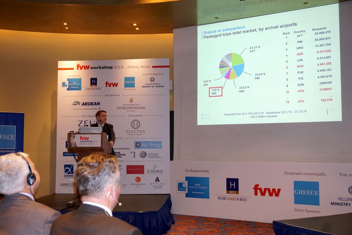 TrevoTrend Market Researcher Dr Tobias Lang presenting a study on the German traveler demand trends for Athens and a comparison with other city destinations.