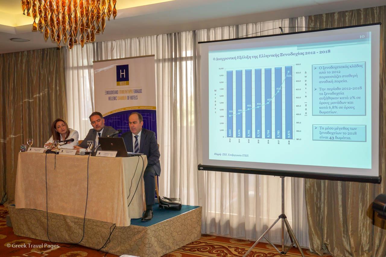 ITEP President Konstantina Svinou, Hellenic Chamber of Hotels President Alexandros Vassilikos and Panteion University Professor George Petrakos, presenting ITEP's latest findings.