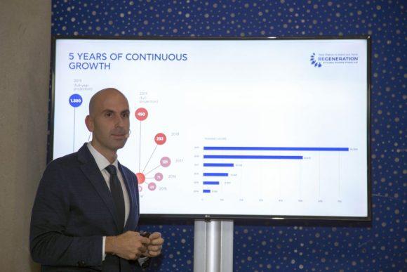 Κος. Κωνσταντίνος Κίντζιος, Business Development Director, ReGeneration.