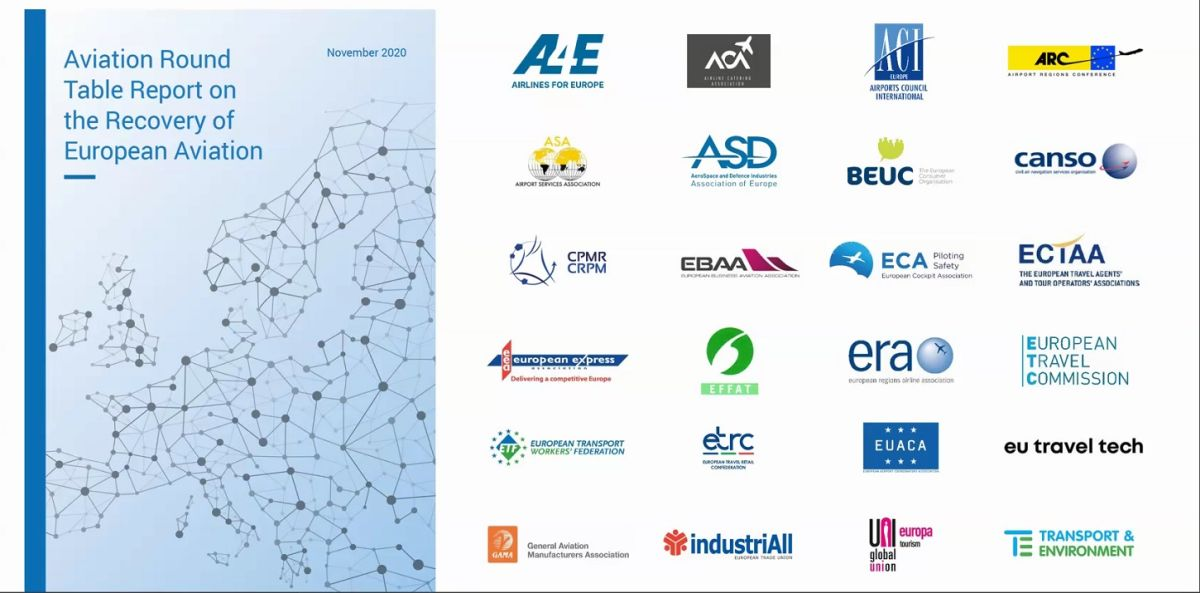 Aviation organisations that have endorsed the Aviation Round Table Report.