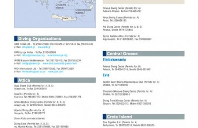Greek Travel Pages' all-new section for diving in Greece.