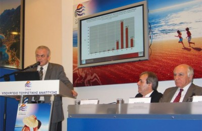 Dimitris Mavros, president of MRB Hellas releases data from a recent study carried out by the company for the Hellenic Tourism Organization.