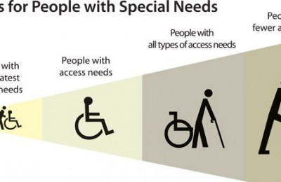 Services for people with Special Needs